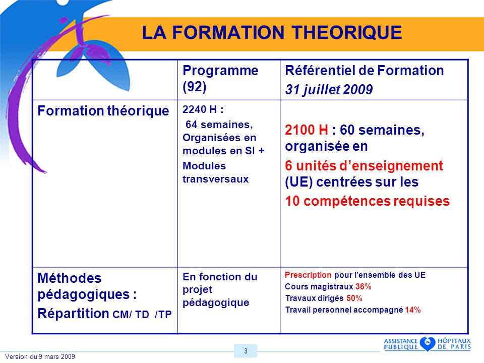 formation infirmiere 1992