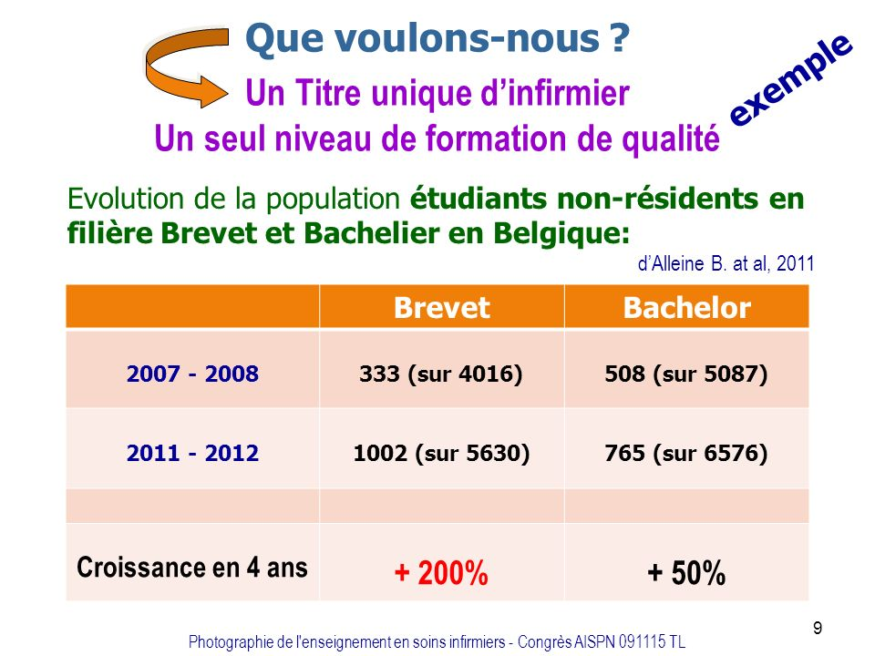 formation infirmiere brevetee