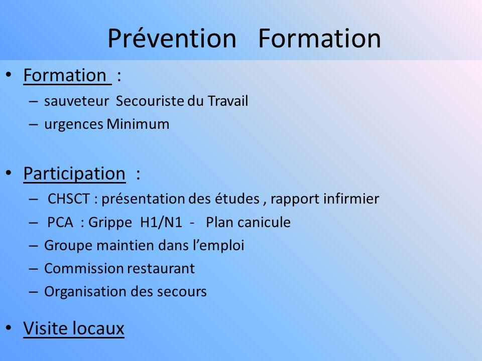 formation infirmiere de prevention