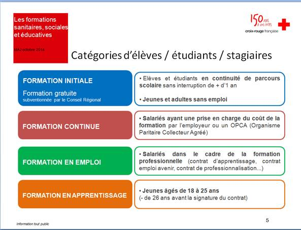 formation infirmiere ecole