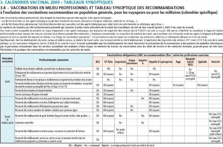 formation infirmiere obligatoire