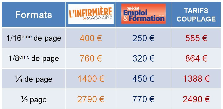formation infirmiere tarif