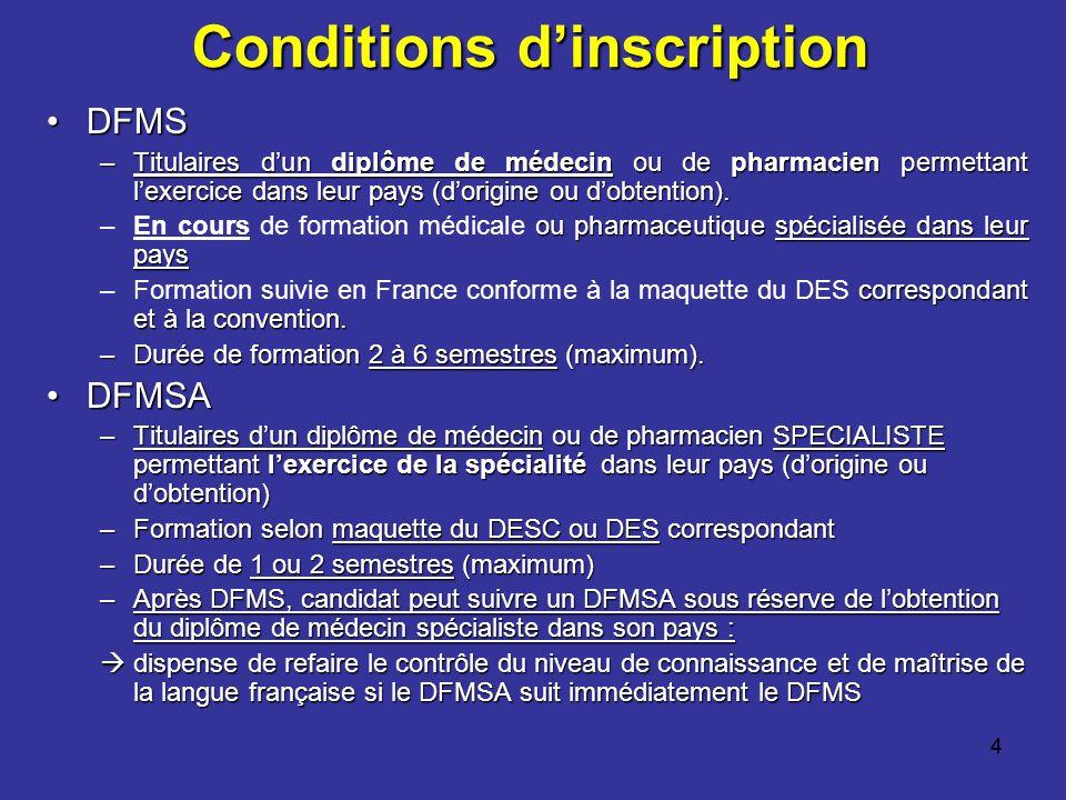 formation medicale specialise en france