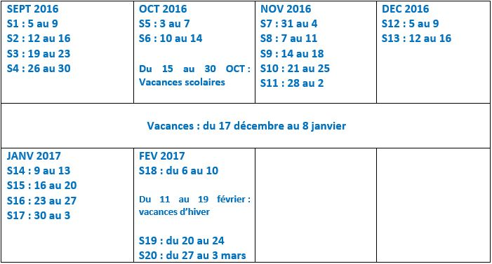 formation aide soignante date