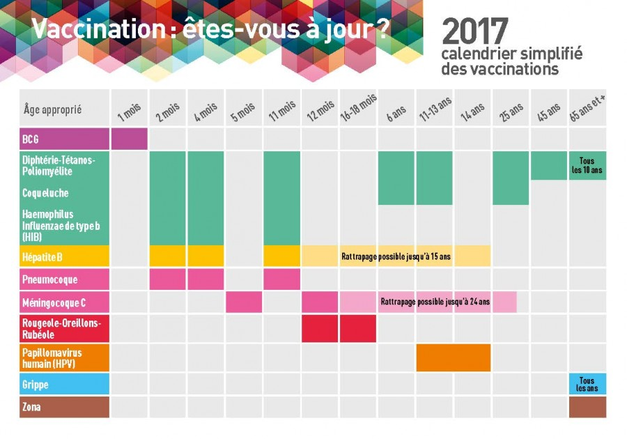 formation aide soignante et vaccination
