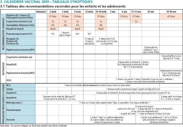 formation aide soignante vaccin