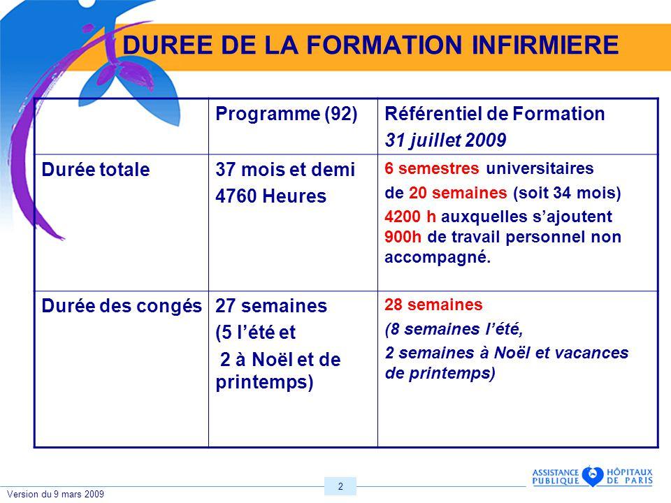 formation infirmiere coordinatrice paris