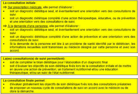 formation infirmiere dieteticienne