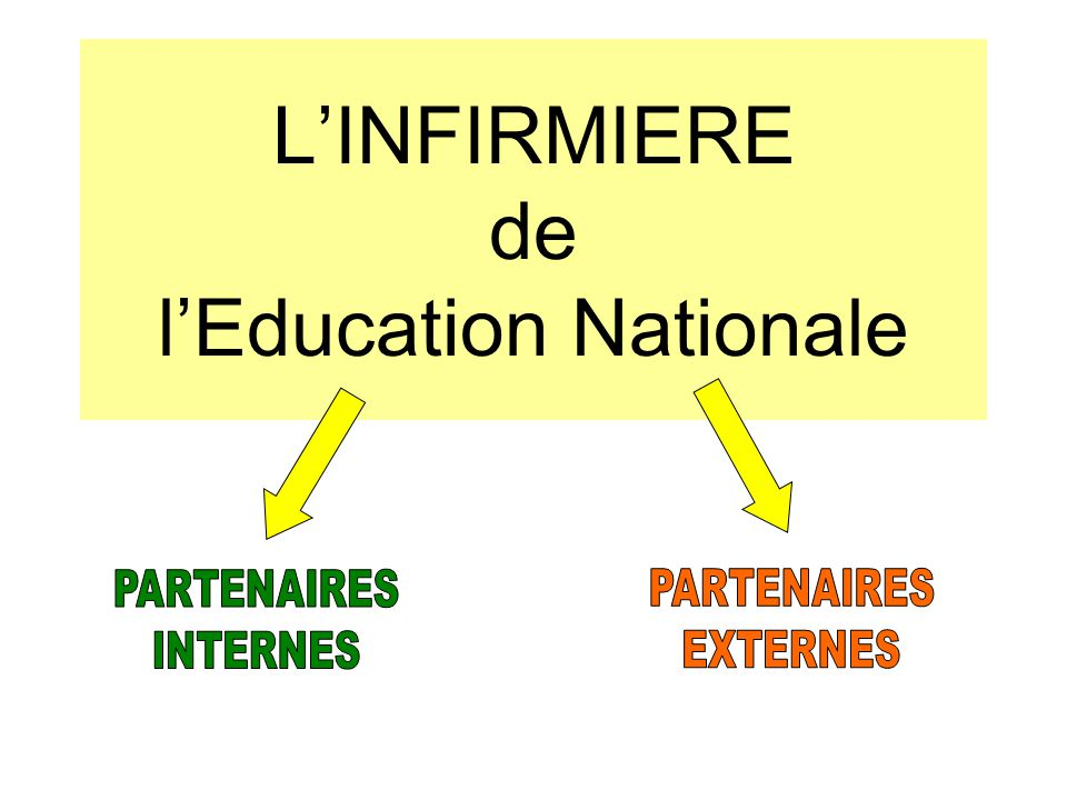 formation infirmiere education nationale