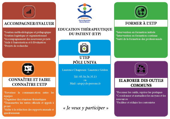 formation infirmiere education therapeutique