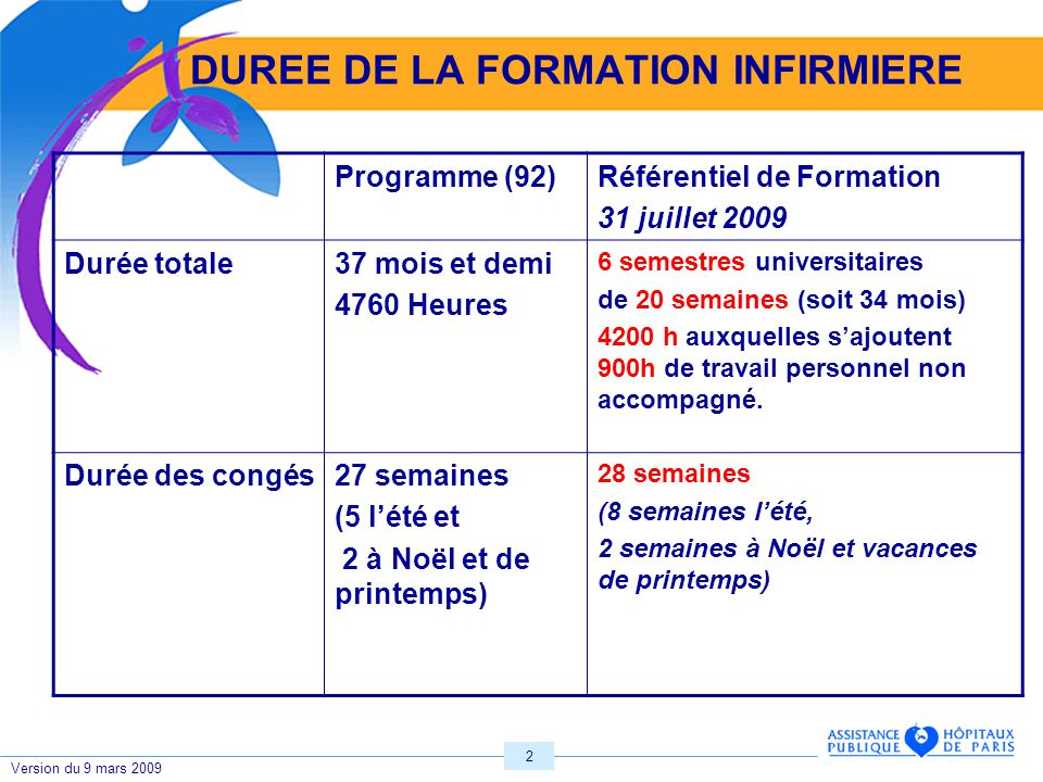 formation infirmiere heures
