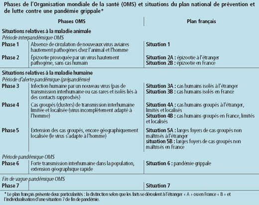 formation infirmiere preleveuse