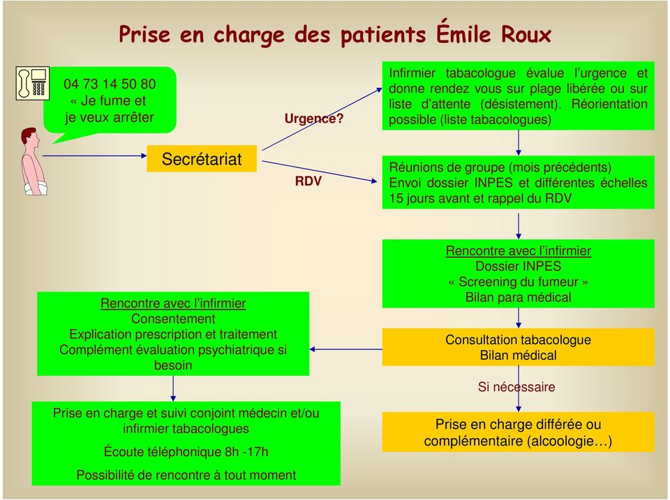 formation infirmiere tabacologue