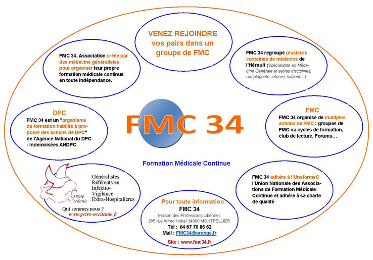 formation medicale continue medecin generaliste